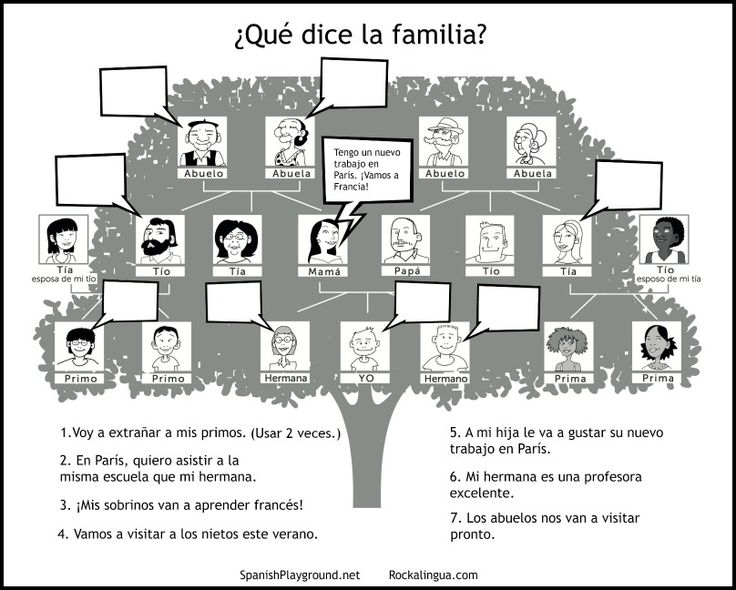 A dialog activity to help kids learn the family members in Spanish.