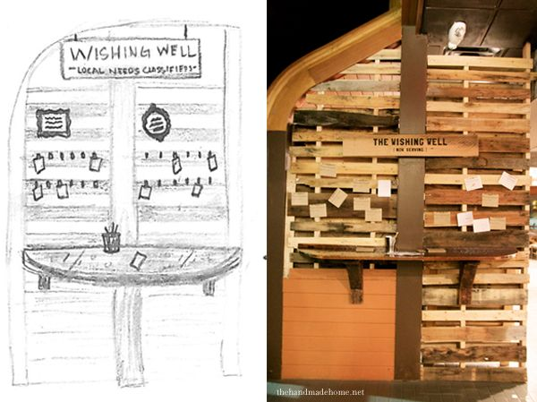 """The Well Coffee House, non profit organization - """"Turning Coffee Into Water"""" - photos of coffee shop renovations"""