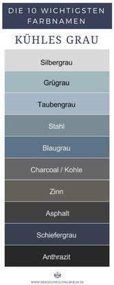 Die besten 25 graues schlafzimmer ideen auf pinterest graue schlafzimmer w nde graues - Wandfarbe silbergrau ...