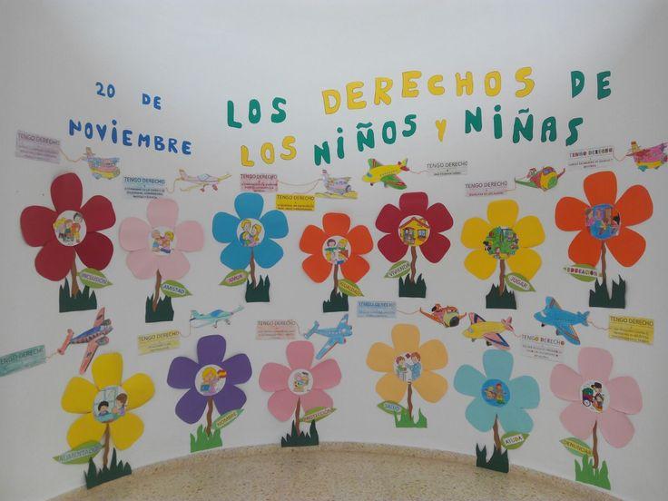 El 20 de noviembre se celebró el Día Internacional de los Derechos de los Niños y de las Niñas, por primera vez en nuestro Centro