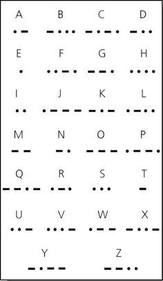 I would also really really really like a tattoo in morse code. We'll see!