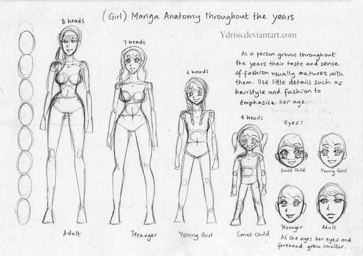 How to Draw Manga: Throughout the Years (Girls) by ~Ydriss on deviantART i want to learn to draw cartoons, and these seem to be the best tutorials i can find....