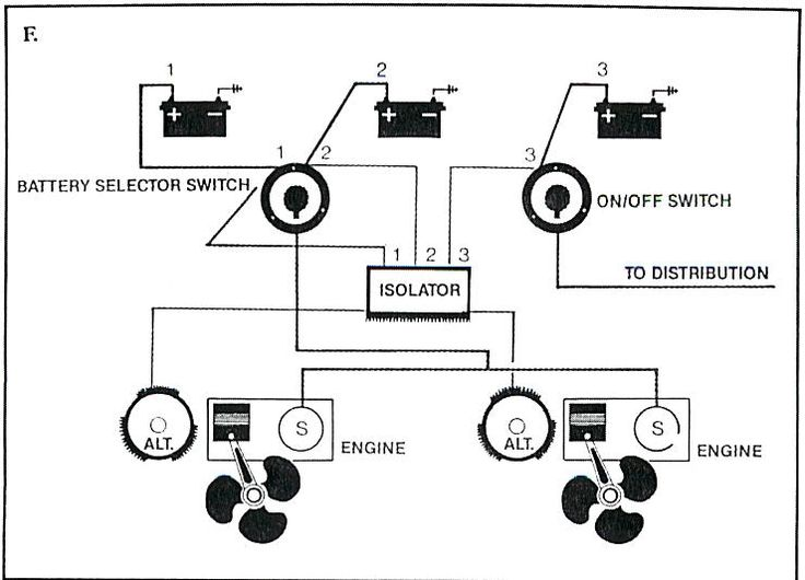 great diagram  dual battery charger  triple battery isolator  two alternators with switch