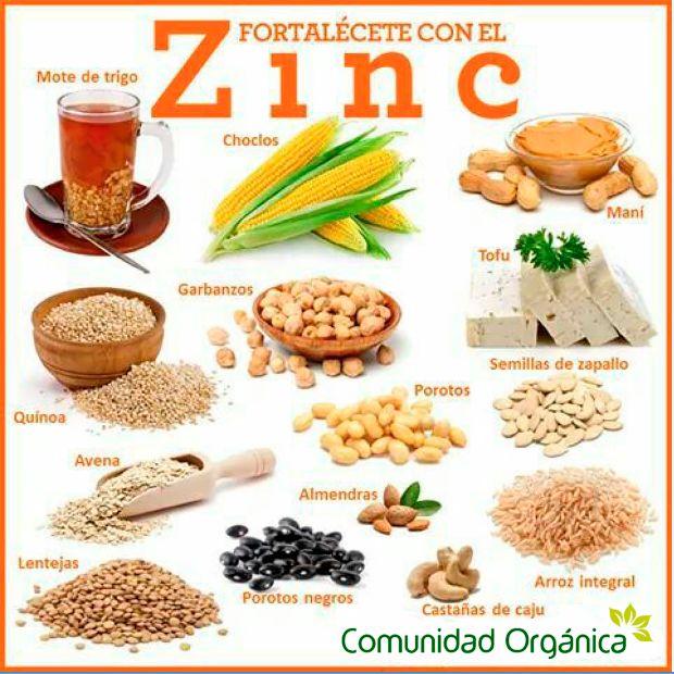 Refuerza tu sistema inmunol gico consumiedo alimentos org nicos que contengan zinc - Tabla de alimentos ricos en hierro ...