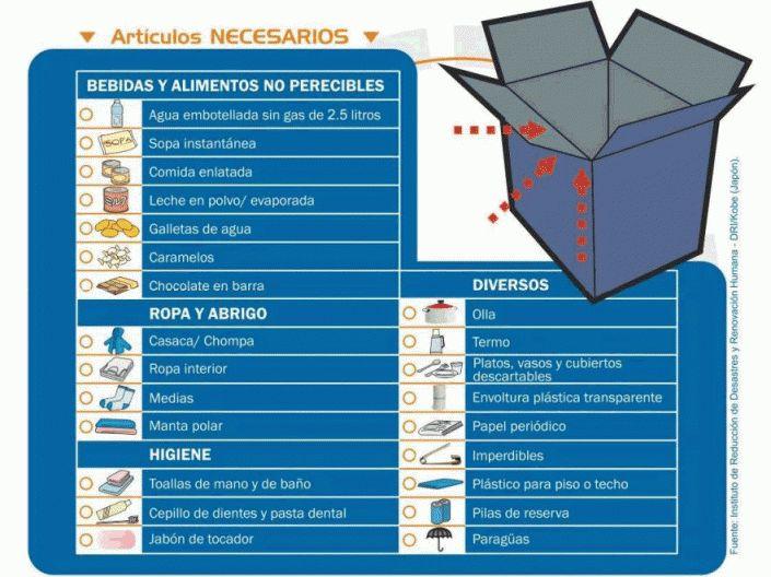 ArticulosNecesariosEmergencia copy