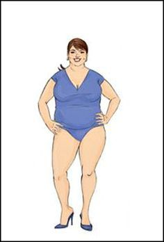 How To Dress The Apple Body Type.  Think this is my body shape