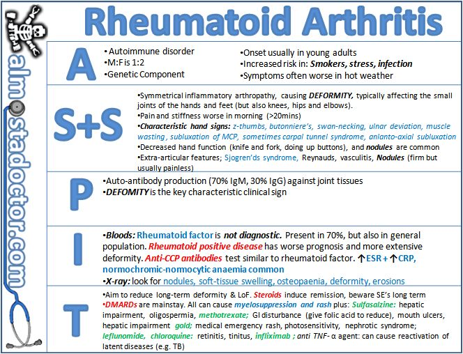 Rheumatoid Arthritis | almostadoctor.com - free medical student revision notes
