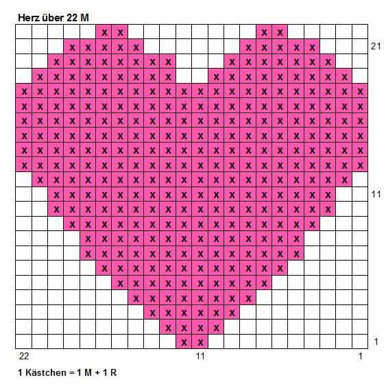 Gratis Strickanleitung: Herzmuster stricken