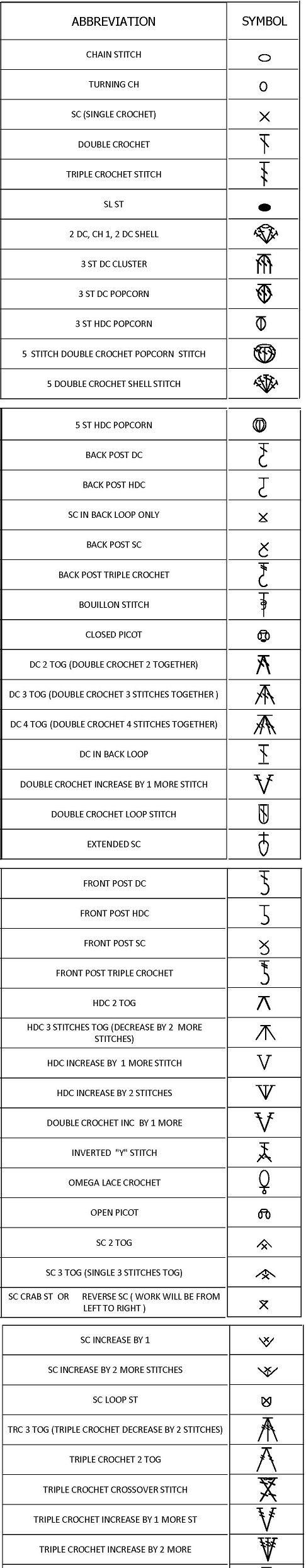 Crochet Symbols. ❥Teresa Restegui http://www.pinterest.com/teretegui/❥                                                                                                                                                      More