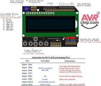 Source Code for Arduino LCD Keypad Shield :http://avrchip.com/source-code-for-arduino-lcd-keypad-shield/