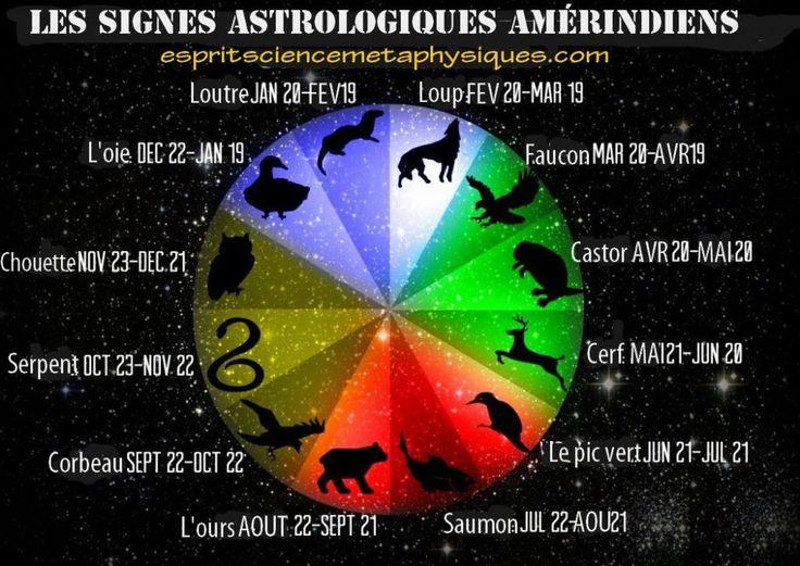 La signification et les signes astrologiques amérindiens La loutre: 20 janvier-19 février Le loup: 20 février-19 mars Le faucon: 20 mars -19 avril Le castor: 20 avril -20 mai Le cerf: 21 mai-20 juin Le pic vert: 21 juin-21 juillet Le saumon: 22 juillet- 21 août L'ours: 22 août -21 septembre Le corbeau: 22 septembre-… En lire plus »