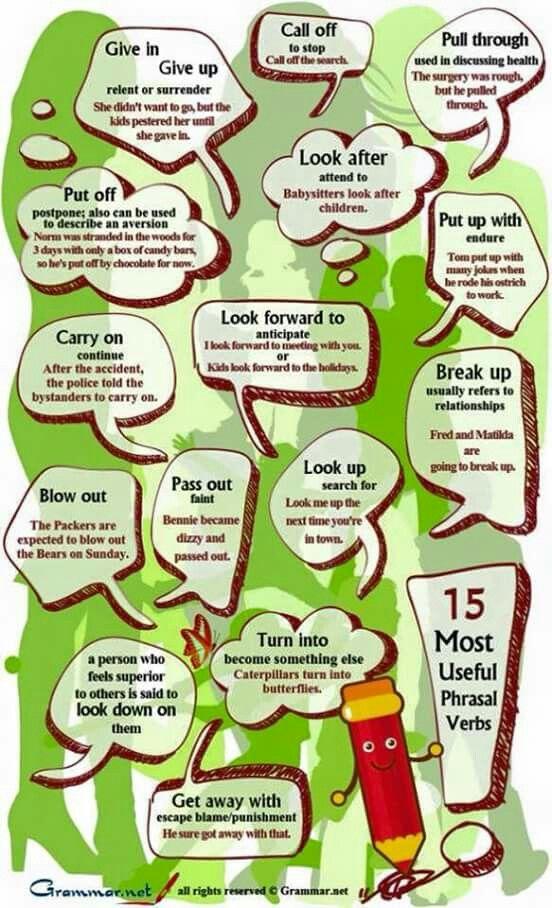 Most useful phrasal verbs