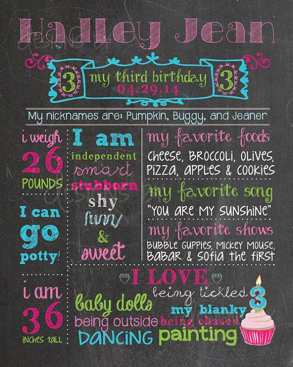 3rd Birthday Chalkboard Birthday Poster Sign Girl Memory