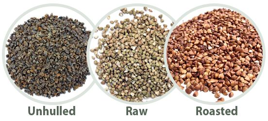 Some helpful info to help you differentiate buckwheat in its different forms if you are planning on using buckwheat in your cooking. Unhulled What buckwheat looks like after its harvested.It has a…