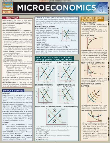 Microeconomics Laminated Reference Guide