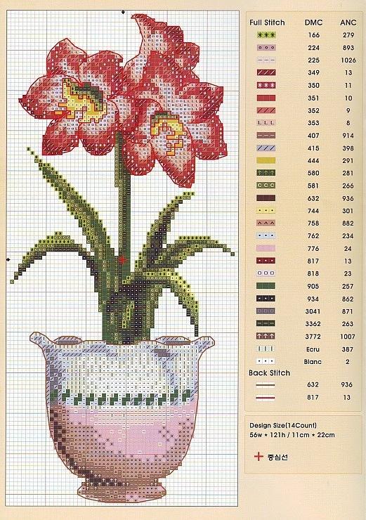 flores maceta 3