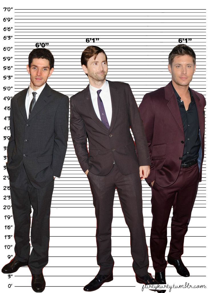 Actors (in suits!) and their heights.