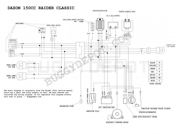 150Cc Go Kart Wiring Diagram from i.pinimg.com