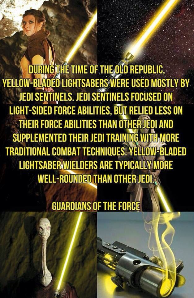 Lightsaber Crystal Guide Yellow