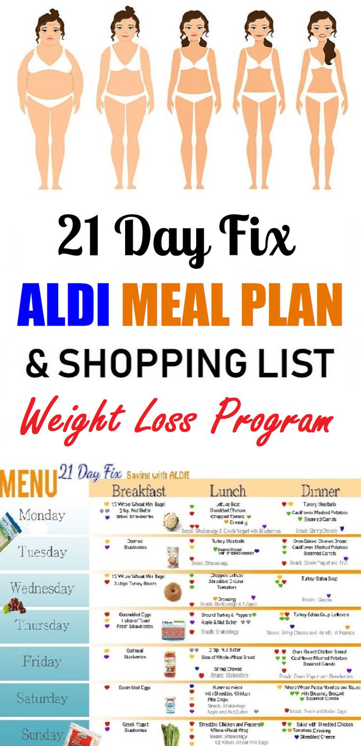 21 Day Fix ALDI Meal Plan and Shopping List in 2020 (With
