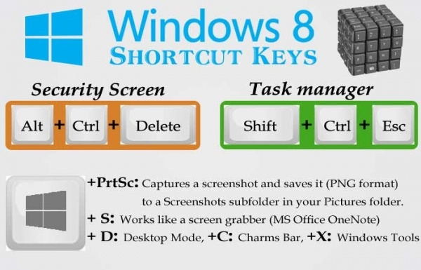 Top Windows 10 keyboard shortcuts - TechRepublic