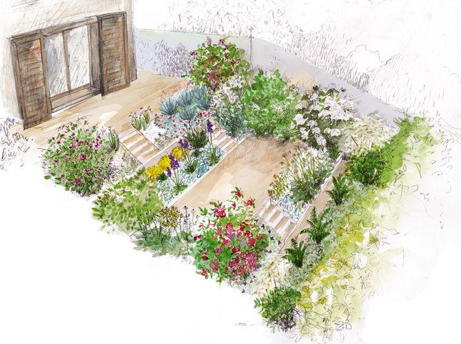 Les 86 meilleures images propos de jardins en pente sur pinterest jardin en terrasse Comment realiser un jardin zen