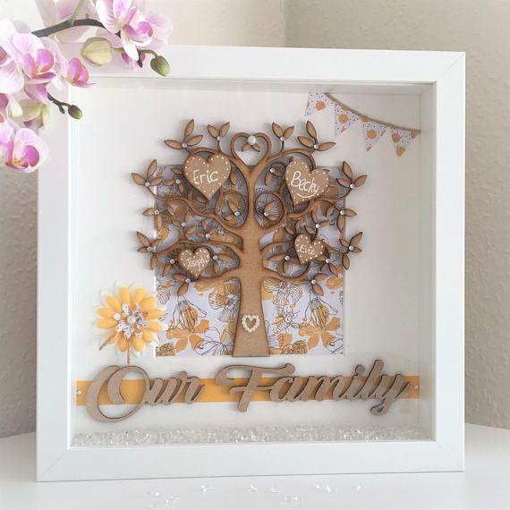 He Encontrado Este Interesante Anuncio De Etsy En Https Www Etsy Com Es Listing 510279712 Family Family Tree Frame Family Tree Gift Personalised Family Tree