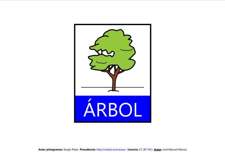 Mapa semántico sobre el Árbol (Portada), A través de esta actividad, podremos trabajar la comprensión y la expresión oral, así como la adquisición de vocabulario. http://informaticaparaeducacionespecial.blogspot.com.es/2009/03/actividades-generadas-partir-del-mapa_20.html