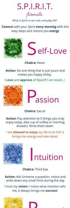Chakra, Chakra Balancing, Root, Sacral, Solar Plexus, Heart, Throat, Third Eye, Crown, Chakra meaning, Chakra affirmation, Chakra Mantra, Chakra Energy, Energy, Chakra articles, Chakra Healing, Chakra Cleanse, Chakra Illustration, Chakra Base, Chakra Images, Chakra Signification, Anxiety, Anxiety Relief, Anxiety Help, Anxiety Social, Anxiety Overcoming, Anxiety Attack. Self-Love, Passion, Intuition, Research, Illumination, Trust, Inspiration, Universe, Connect. Morning routine. Self-Love…