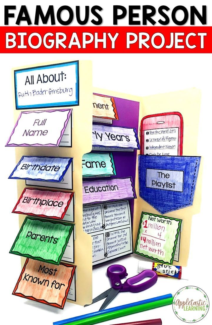 Biography Report Template Biography Project In 2020 Biography