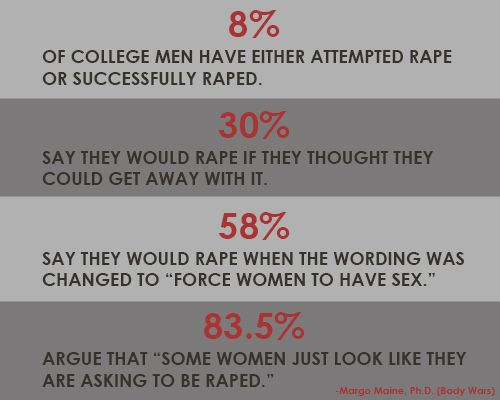[click on this image to find a video and analysis of rape and rape culture]