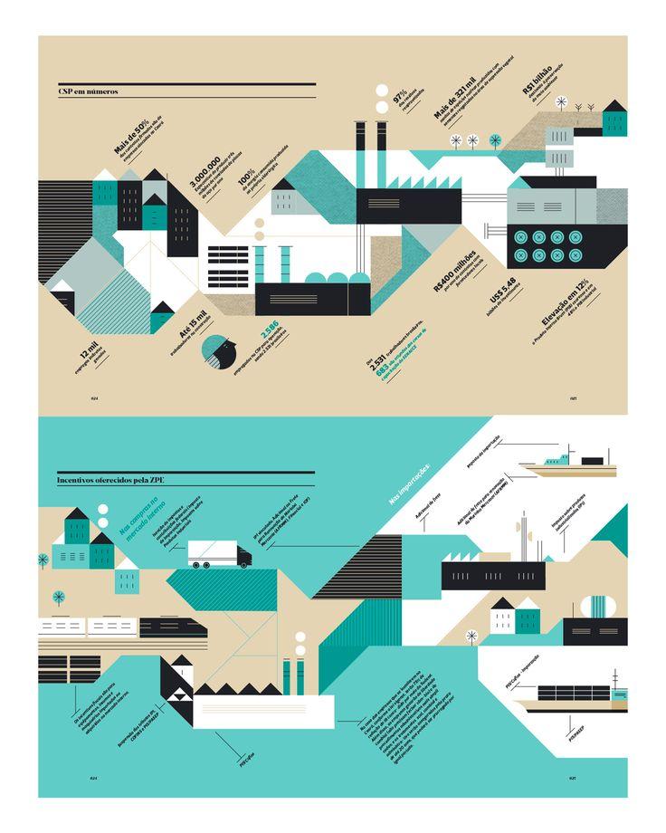 Illustration for FIEC magazine (Ceara / Brazil)