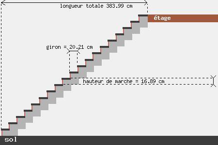 Outil formidable!!!!Calculer le nombre de marche d'un escalier