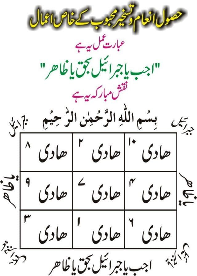 How To Win Prize Bond Wazifa For Win Prize Bond Lucky Number Prize Bond Wining Method Itechnhealth Com Words Quotes Win Prizes Arabic Books