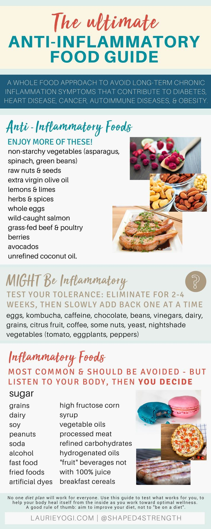Watch Do You Suffer From Chronic Inflammation Heres How To Tell—And What You Can Do About It video