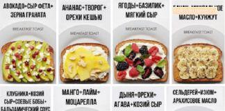 Вегетарианский, сбалансированный завтрак. Необычные идеи