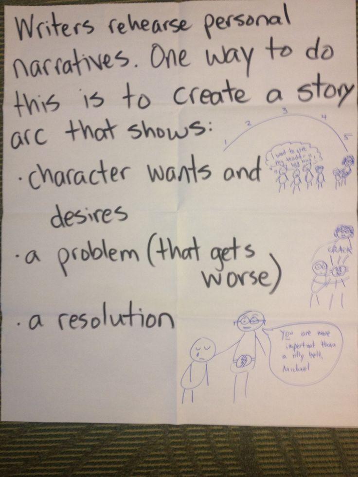 how to make a story arc