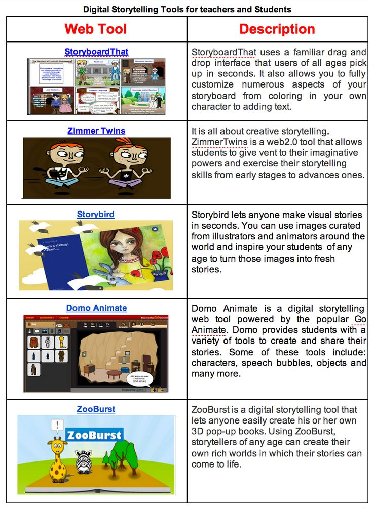 Handy Chart Featuring 11 Good Digital Storytelling Tools for Teachers and Students ~ Educational Technology and Mobile Learning