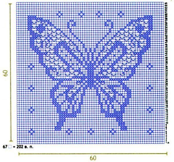 Delicadezas en crochet Gabriela: Camino de mesa y cojín diseño mariposa crochet