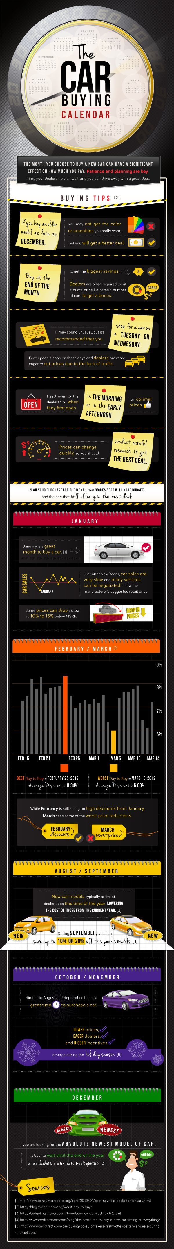 104 best Buying a Car images on Pinterest | Automobile, Autos and Cars