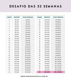 Como economizar R$6.890 em um ano - desafio das 52 semanas