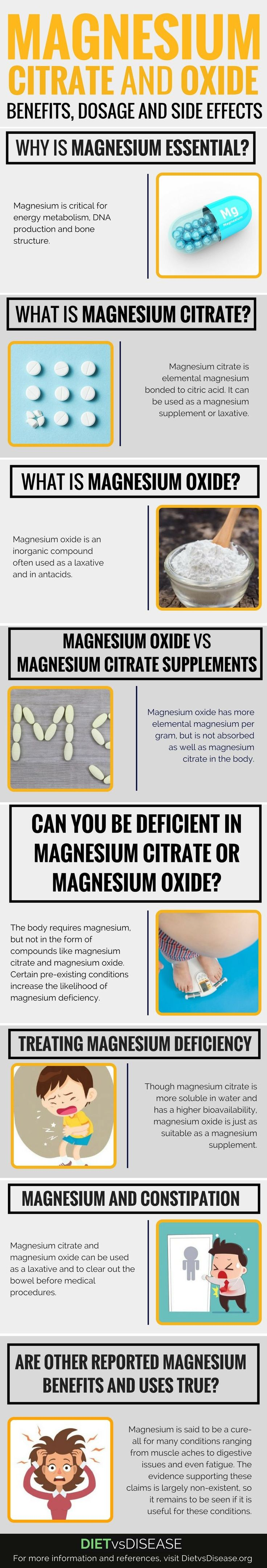 Magnesium is an essential mineral thought to several potential health benefits.This ranges from improving energy levels to treating constipation.This article explores the uses and possible side effects of the most common forms, magnesium citrate and magnesium oxide. #dietitian #nutritionist #nutrition #magnesium #supplements