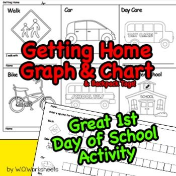 First Day of School Getting Home Graph & Chart: Students select the form of transportation they use to get home, color the image and write their names. There is space to write the names of classmates who walk or ride with them, as well as their bus number.
