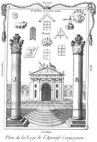 tableau de Loge - 1749