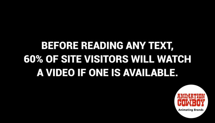 Before reading any text, 60% of site visitors will watch a video if one is available.