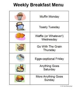 what we re eating breakfast breakfast menu menu and