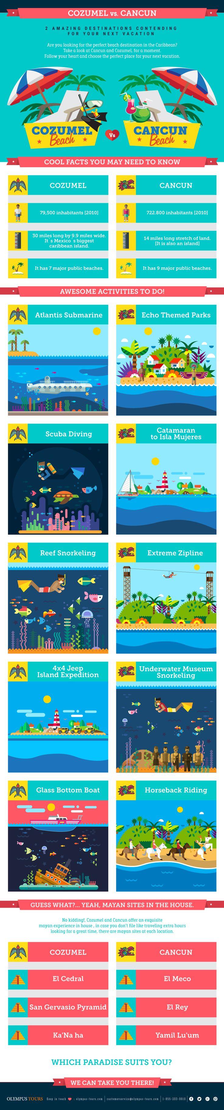 Cozumel vs. Cancun #infographic #Travel