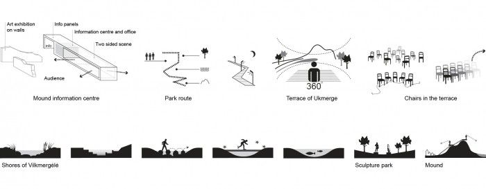 public space design proposal for mound park in ukmerge