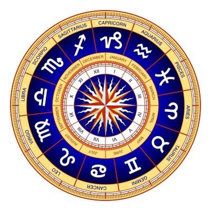 astrology wheel blue