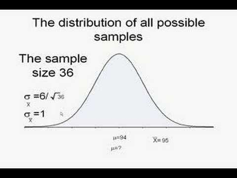how to achieve statistical confidence